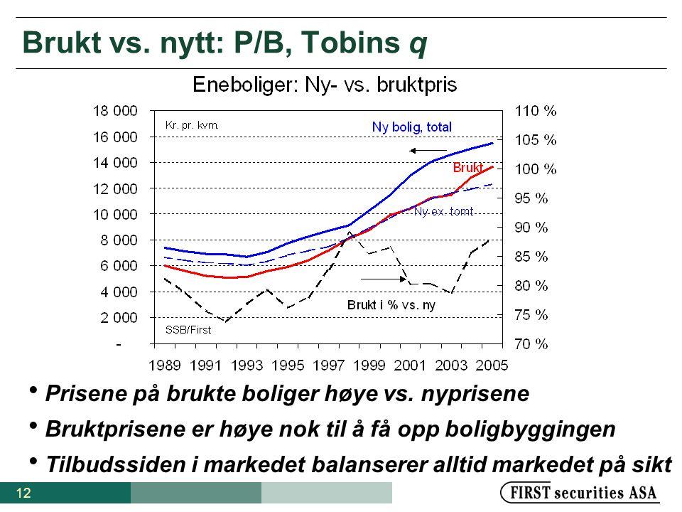 Brukt vs. nytt: P/B, Tobins q