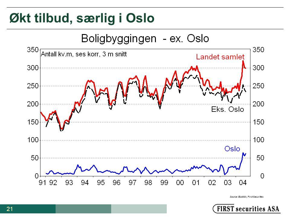 Økt tilbud, særlig i Oslo