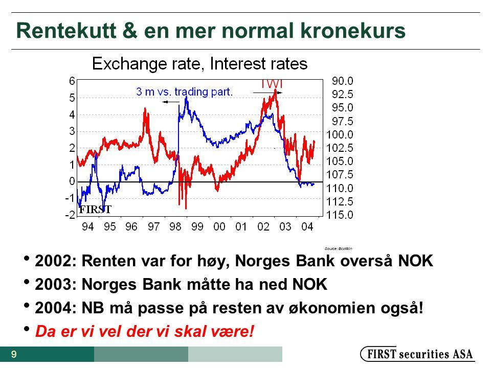 Rentekutt & en mer normal kronekurs