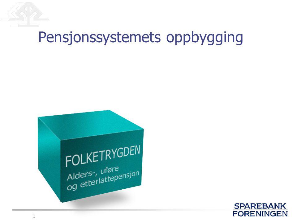 Pensjonssystemets oppbygging