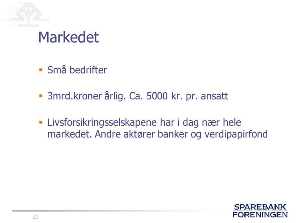 Markedet Små bedrifter 3mrd.kroner årlig. Ca. 5000 kr. pr. ansatt