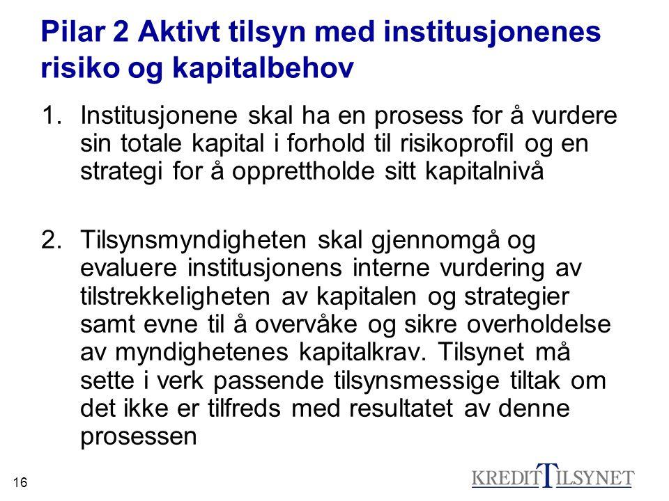 Pilar 2 Aktivt tilsyn med institusjonenes risiko og kapitalbehov