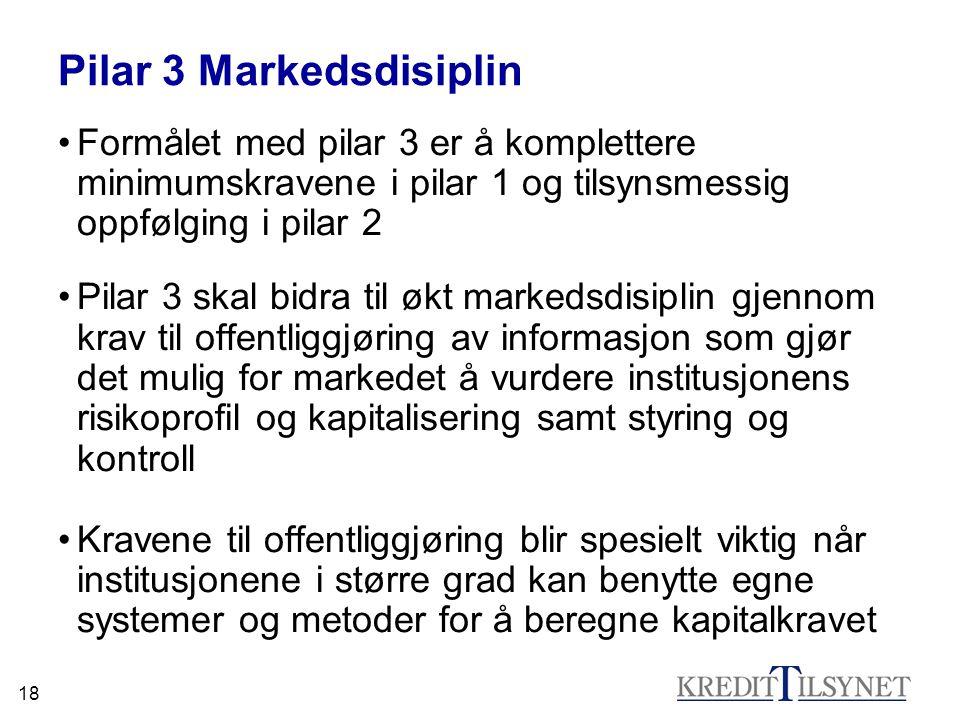 Pilar 3 Markedsdisiplin