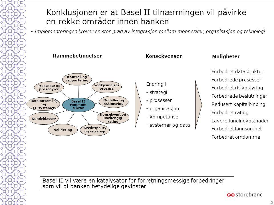 Konklusjonen er at Basel II tilnærmingen vil påvirke en rekke områder innen banken
