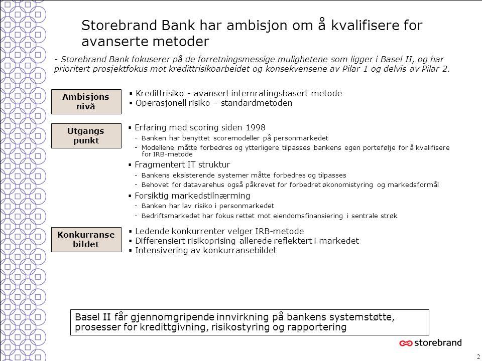 Storebrand Bank har ambisjon om å kvalifisere for avanserte metoder