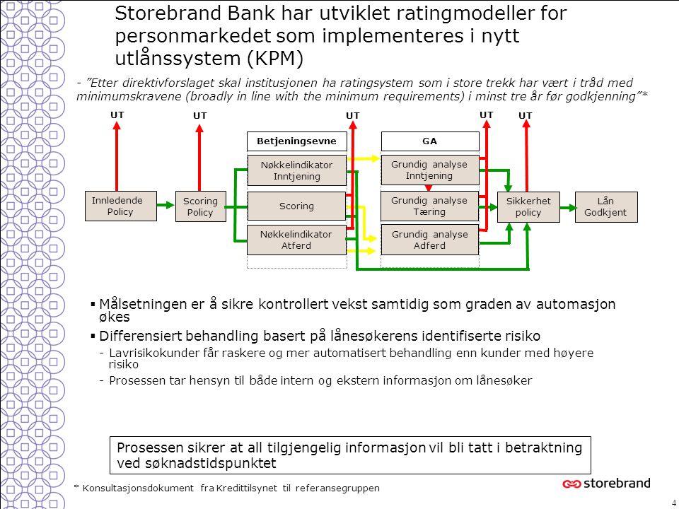Storebrand Bank har utviklet ratingmodeller for personmarkedet som implementeres i nytt utlånssystem (KPM)