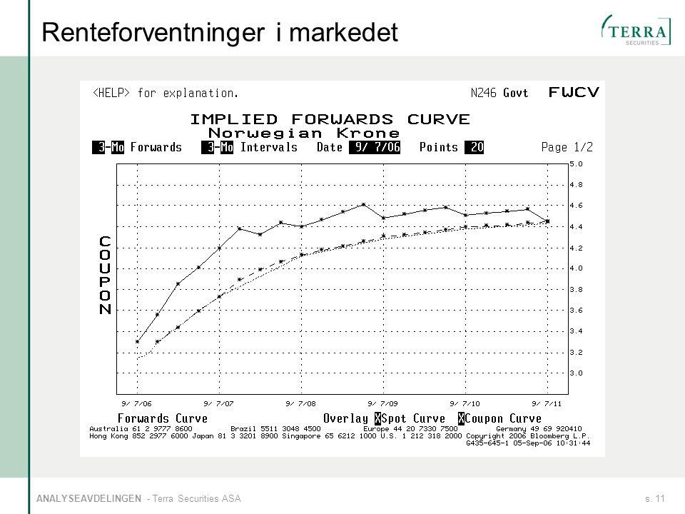 Renteforventninger i markedet