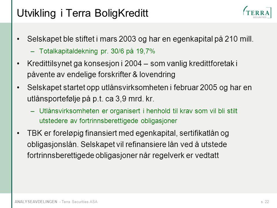 Utvikling i Terra BoligKreditt
