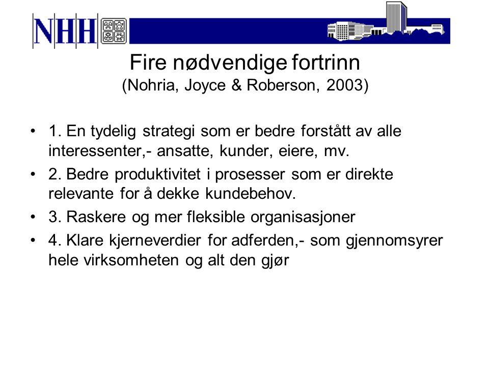 Fire nødvendige fortrinn (Nohria, Joyce & Roberson, 2003)