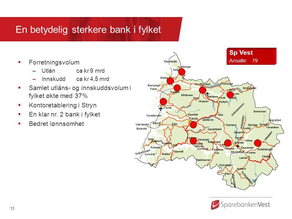 En betydelig sterkere bank i fylket