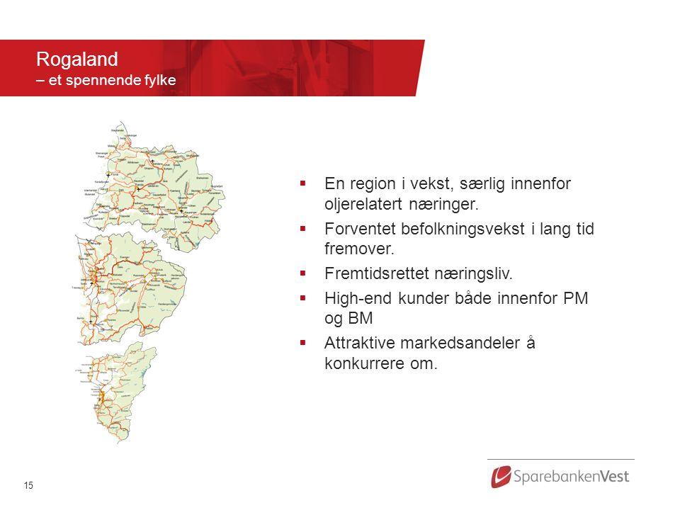Rogaland – et spennende fylke