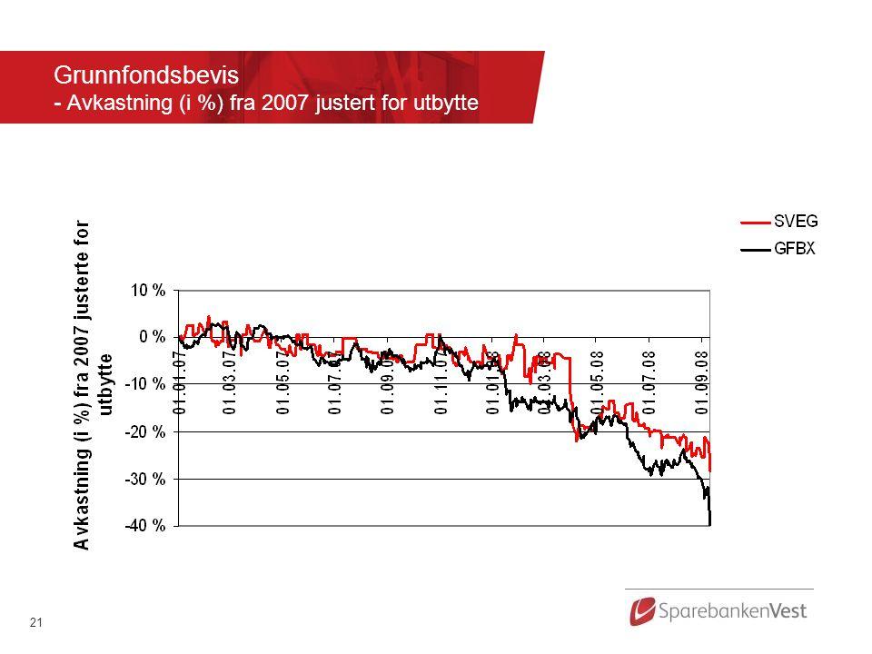 Grunnfondsbevis - Avkastning (i %) fra 2007 justert for utbytte