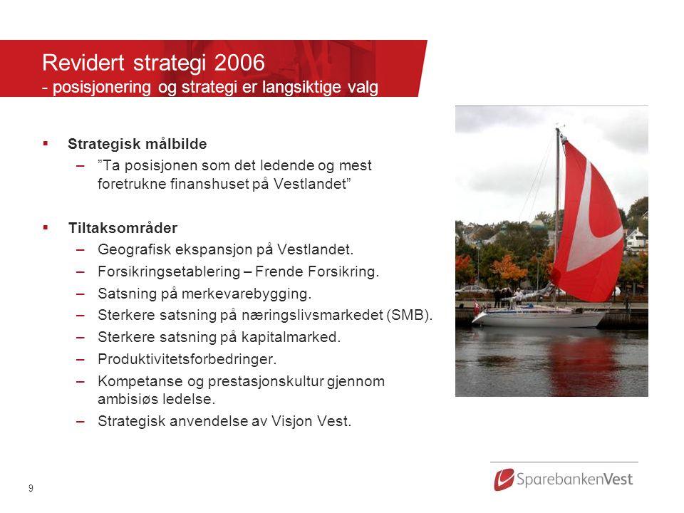 Revidert strategi 2006 - posisjonering og strategi er langsiktige valg