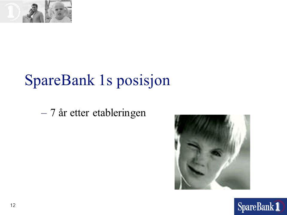 SpareBank 1s posisjon 7 år etter etableringen