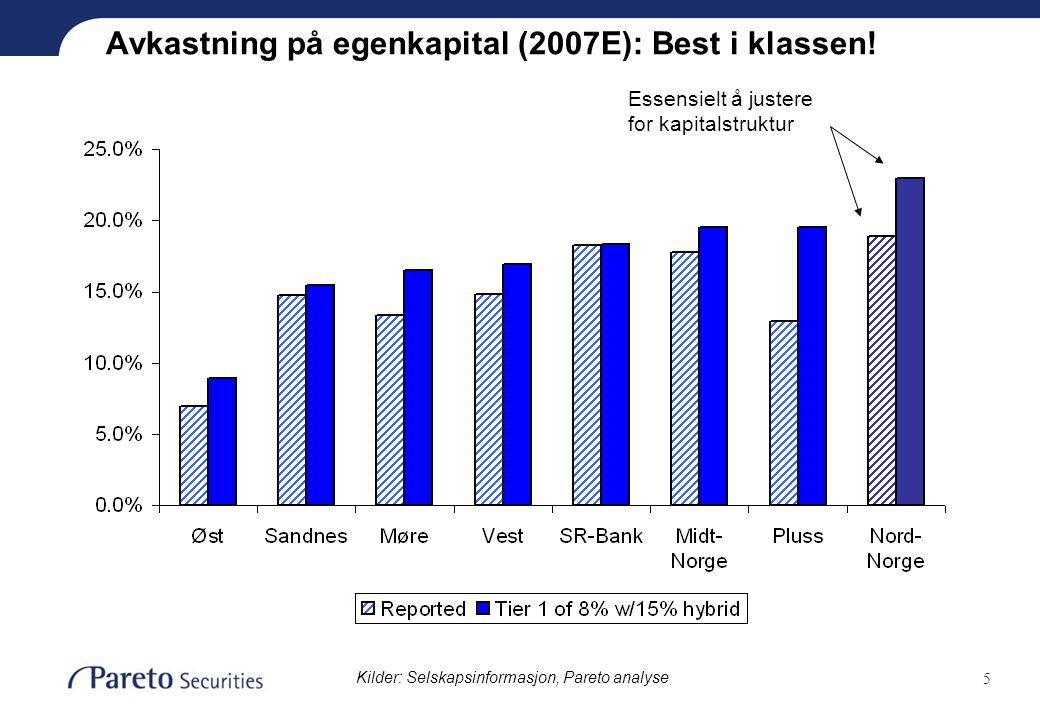 Avkastning på egenkapital (2007E): Best i klassen!