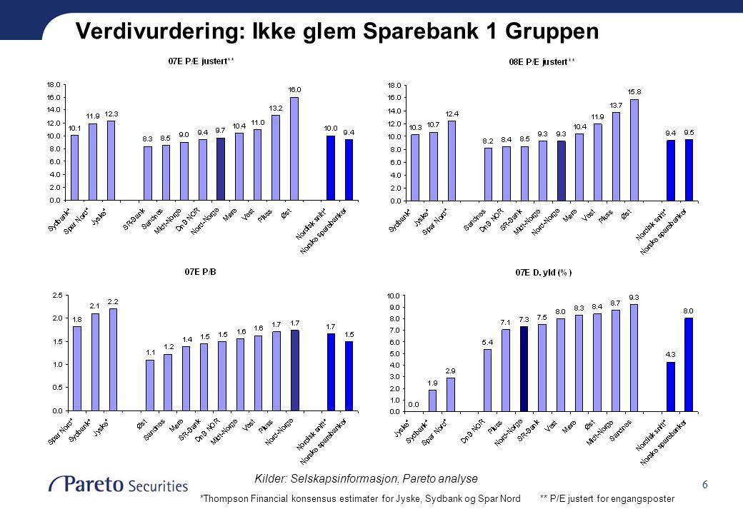 Verdivurdering: Ikke glem Sparebank 1 Gruppen