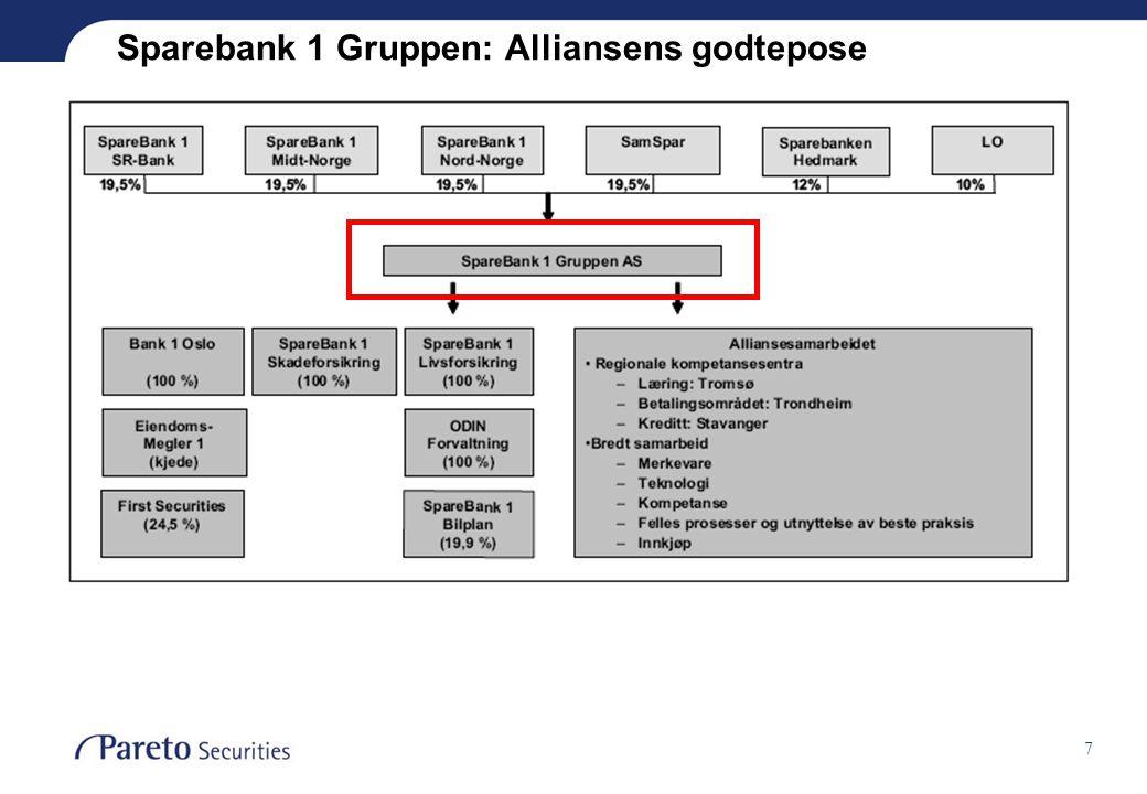 Sparebank 1 Gruppen: Alliansens godtepose