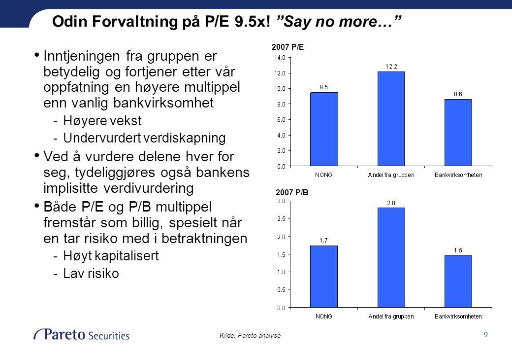 Odin Forvaltning på P/E 9.5x! Say no more…