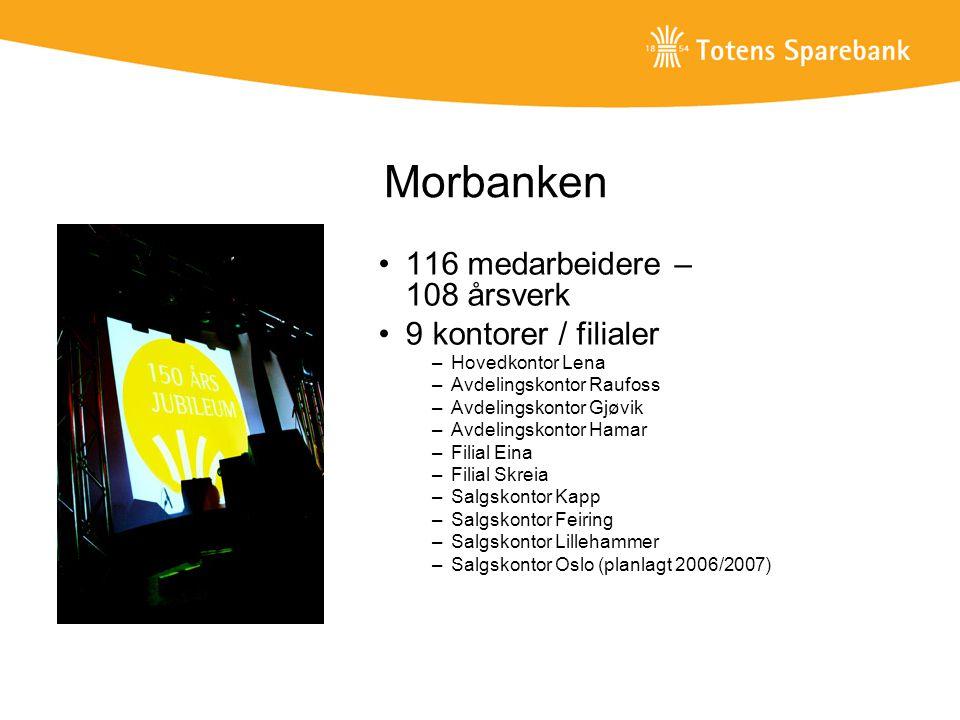 Morbanken 116 medarbeidere – 108 årsverk 9 kontorer / filialer