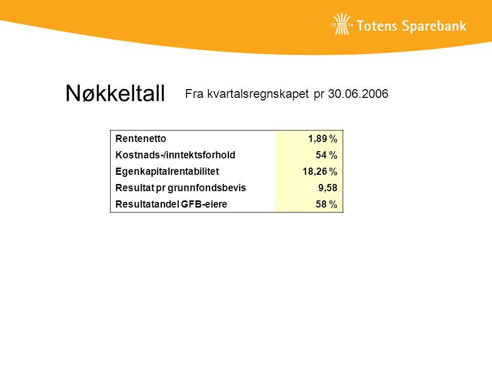 Nøkkeltall Fra kvartalsregnskapet pr 30.06.2006 Rentenetto 1,89 %