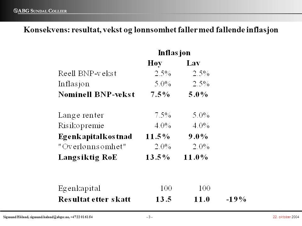 Konsekvens: resultat, vekst og lønnsomhet faller med fallende inflasjon