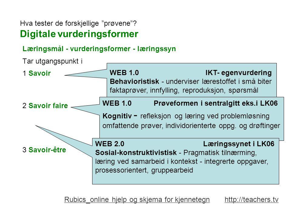 Hva tester de forskjellige prøvene Digitale vurderingsformer