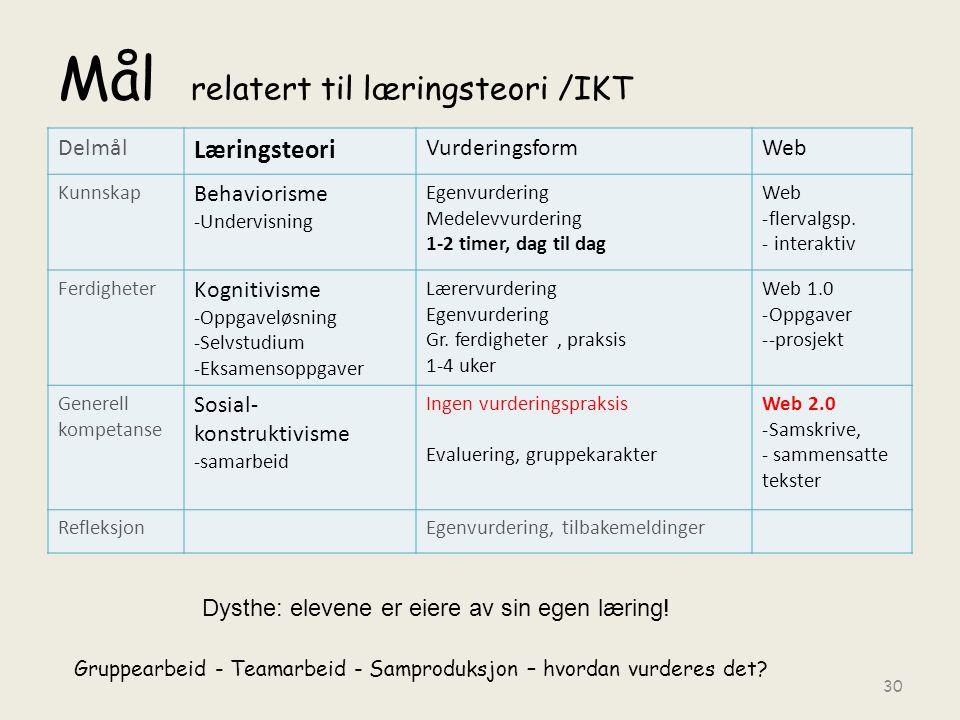 Mål relatert til læringsteori /IKT