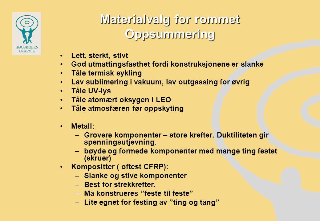 Materialvalg for rommet Oppsummering