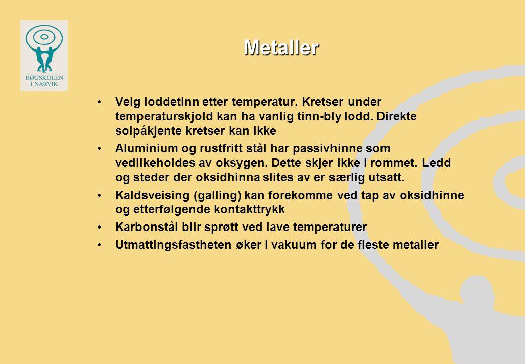 Metaller Velg loddetinn etter temperatur. Kretser under temperaturskjold kan ha vanlig tinn-bly lodd. Direkte solpåkjente kretser kan ikke.