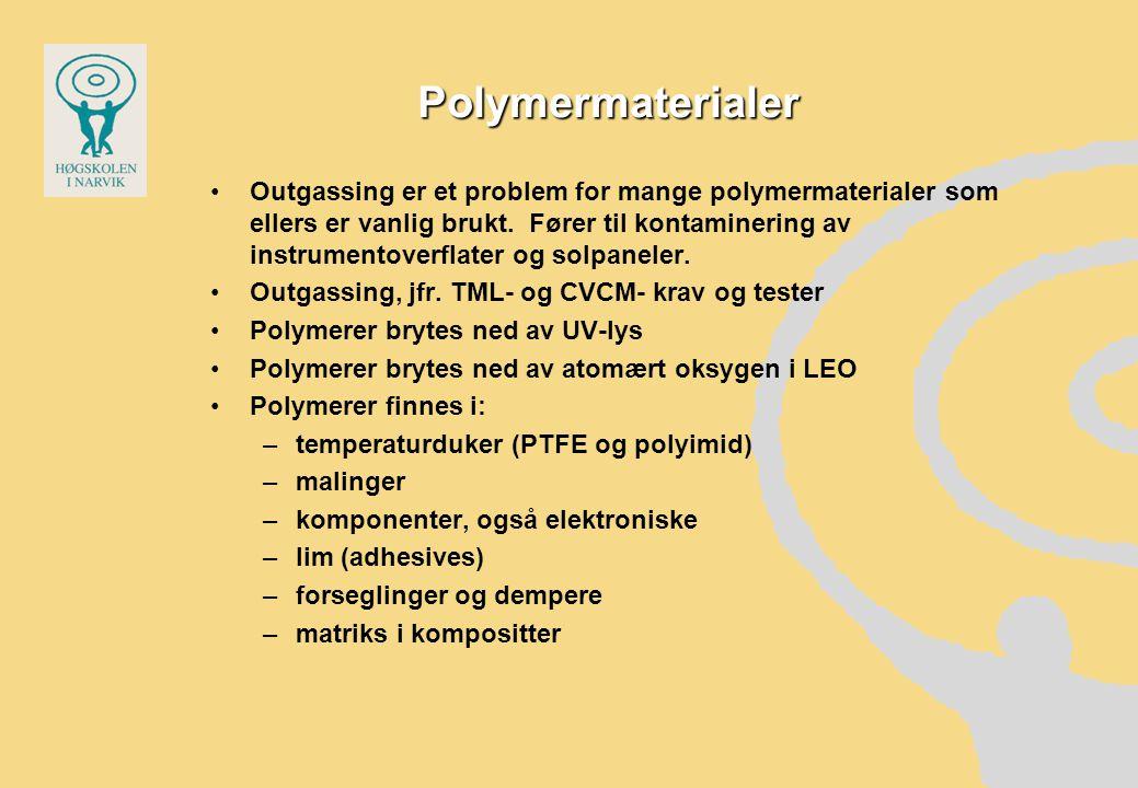 Polymermaterialer