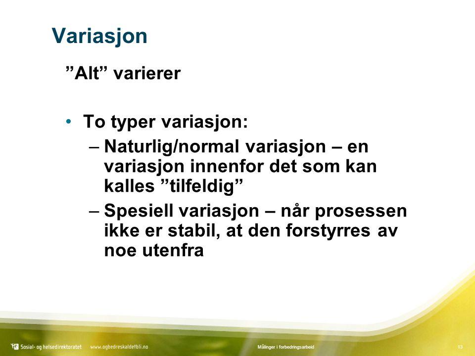 Variasjon Alt varierer To typer variasjon: