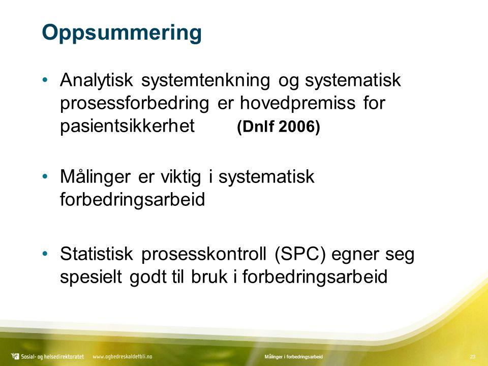Oppsummering Analytisk systemtenkning og systematisk prosessforbedring er hovedpremiss for pasientsikkerhet (Dnlf 2006)