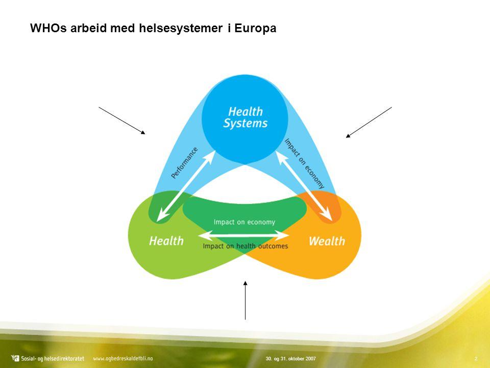 WHOs arbeid med helsesystemer i Europa