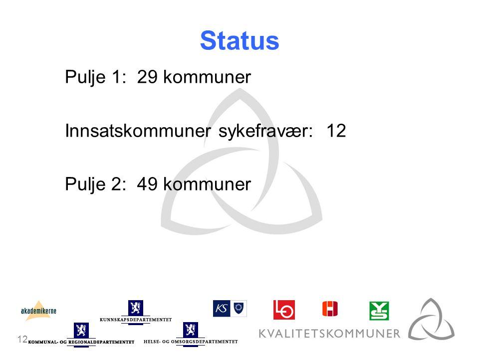 Status Pulje 1: 29 kommuner Innsatskommuner sykefravær: 12