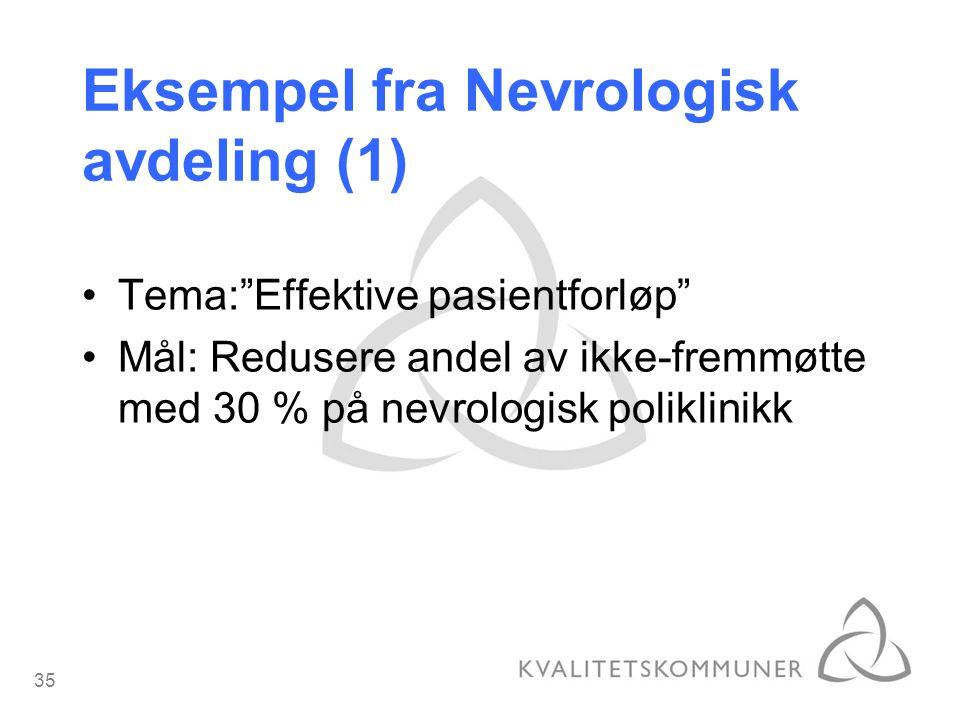 Eksempel fra Nevrologisk avdeling (1)