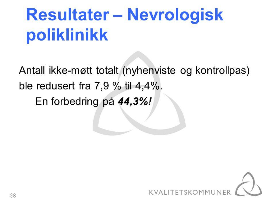 Resultater – Nevrologisk poliklinikk