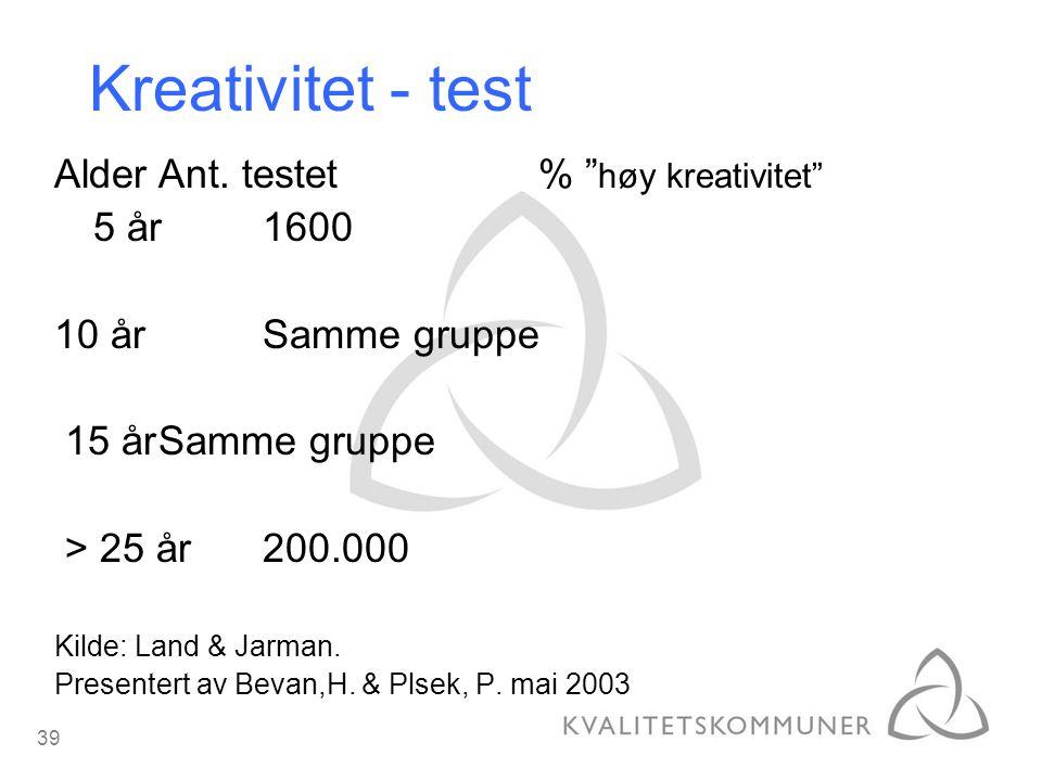 Kreativitet - test Alder Ant. testet % høy kreativitet 5 år 1600