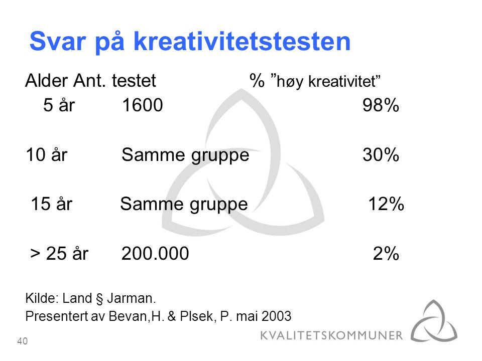 Svar på kreativitetstesten