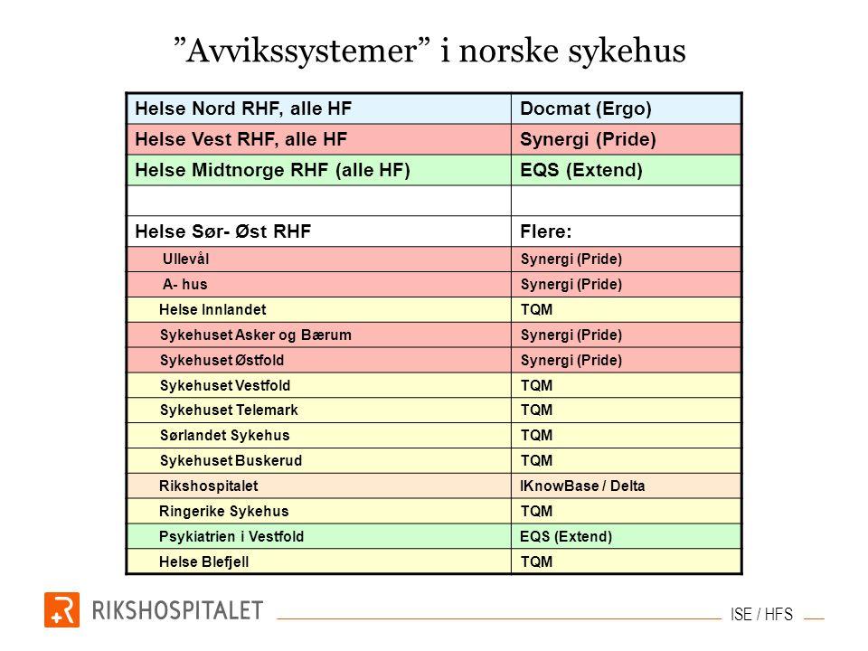 Avvikssystemer i norske sykehus