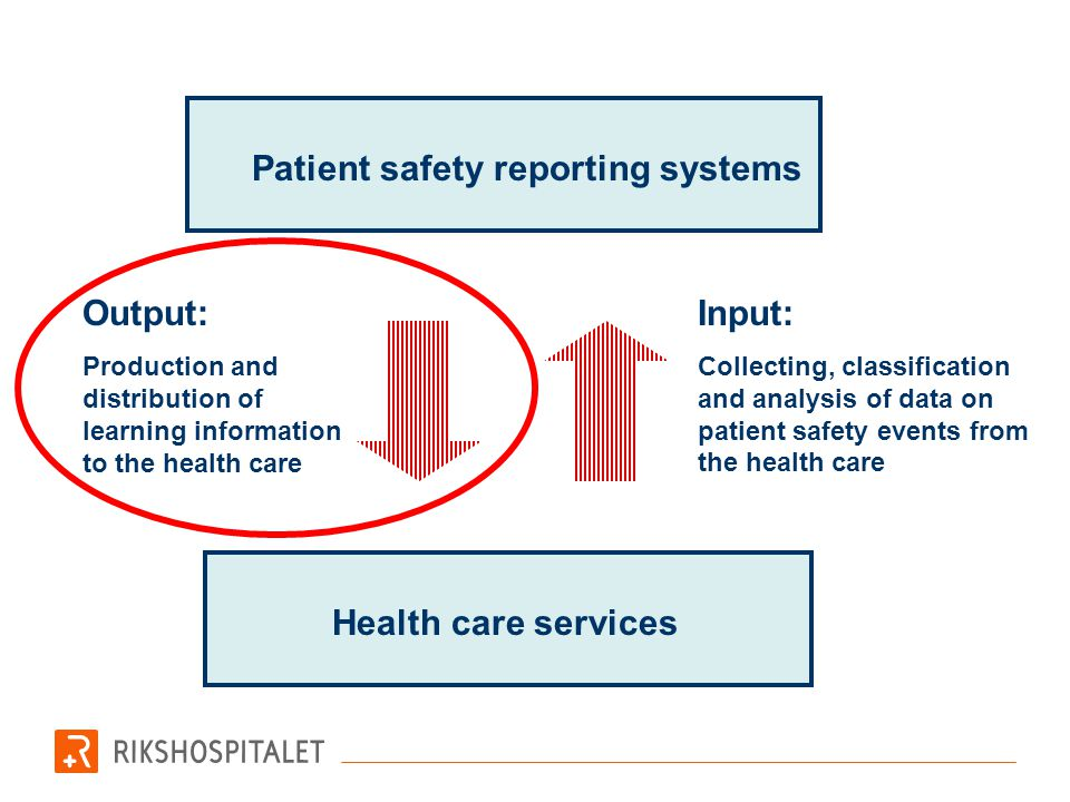 Patient safety reporting systems