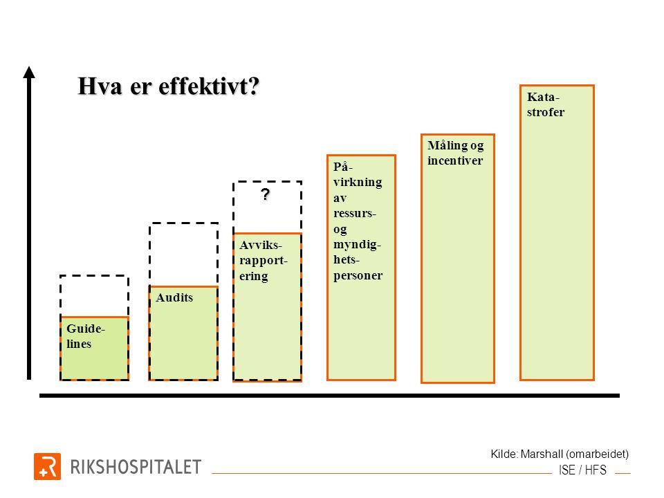 Hva er effektivt Kata-strofer Måling og incentiver