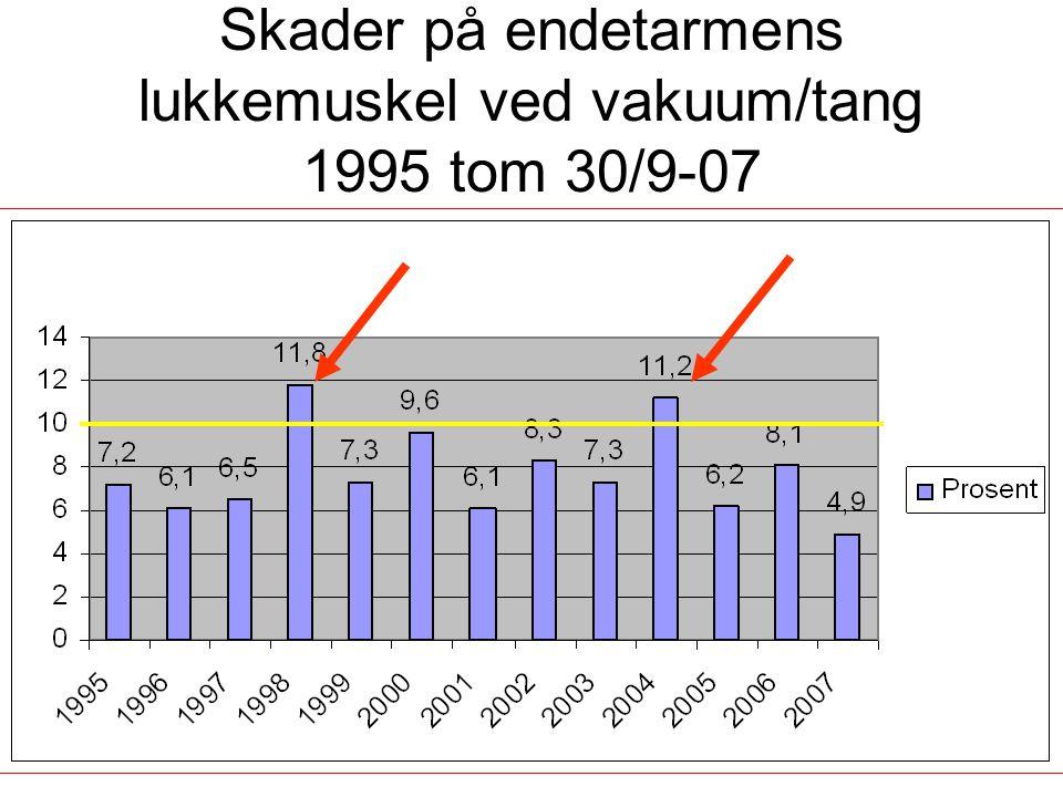 Skader på endetarmens lukkemuskel ved vakuum/tang 1995 tom 30/9-07
