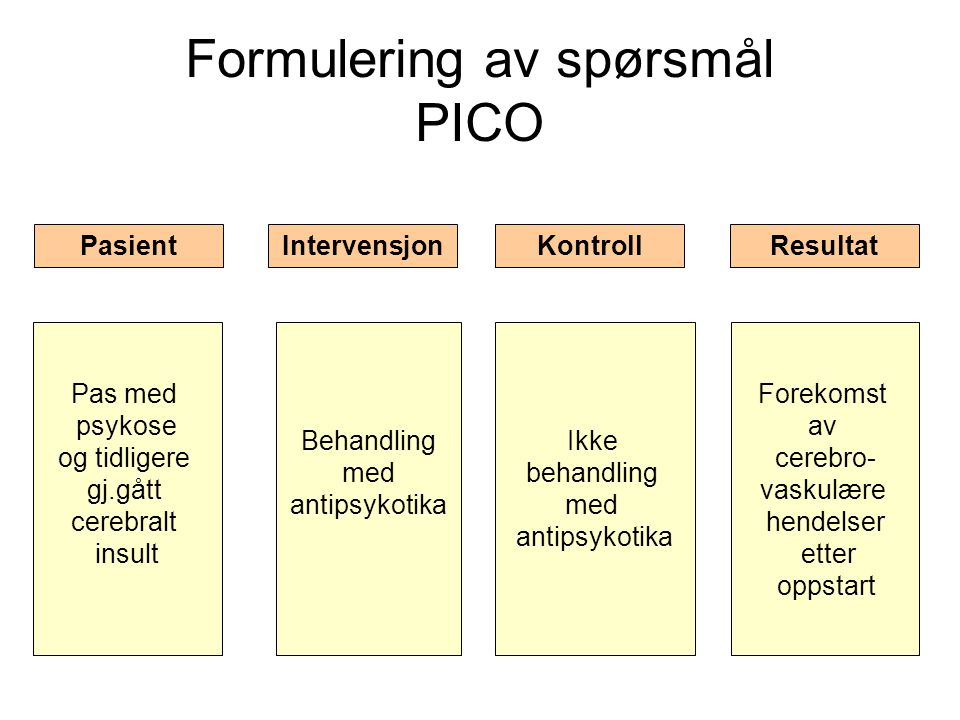 Formulering av spørsmål PICO