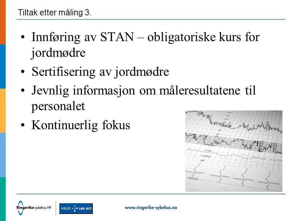Innføring av STAN – obligatoriske kurs for jordmødre