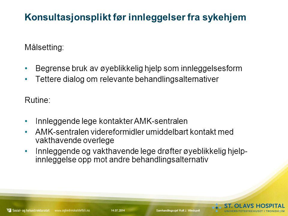 Konsultasjonsplikt før innleggelser fra sykehjem