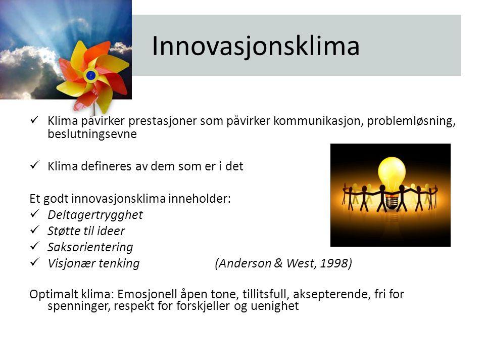 Innovasjonsklima Klima påvirker prestasjoner som påvirker kommunikasjon, problemløsning, beslutningsevne.
