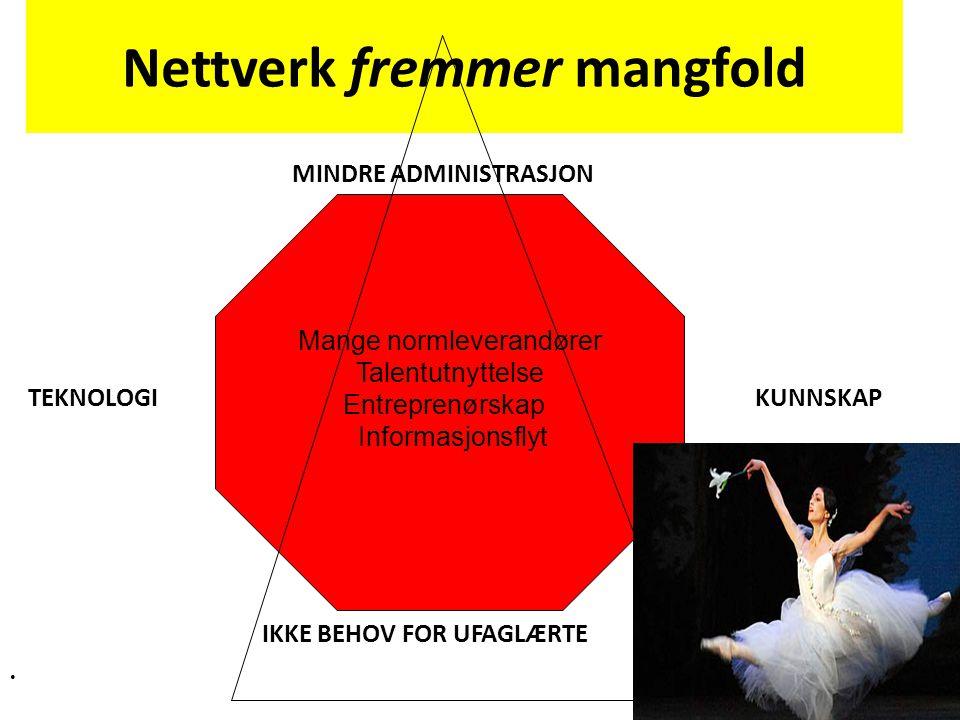 Nettverk fremmer mangfold