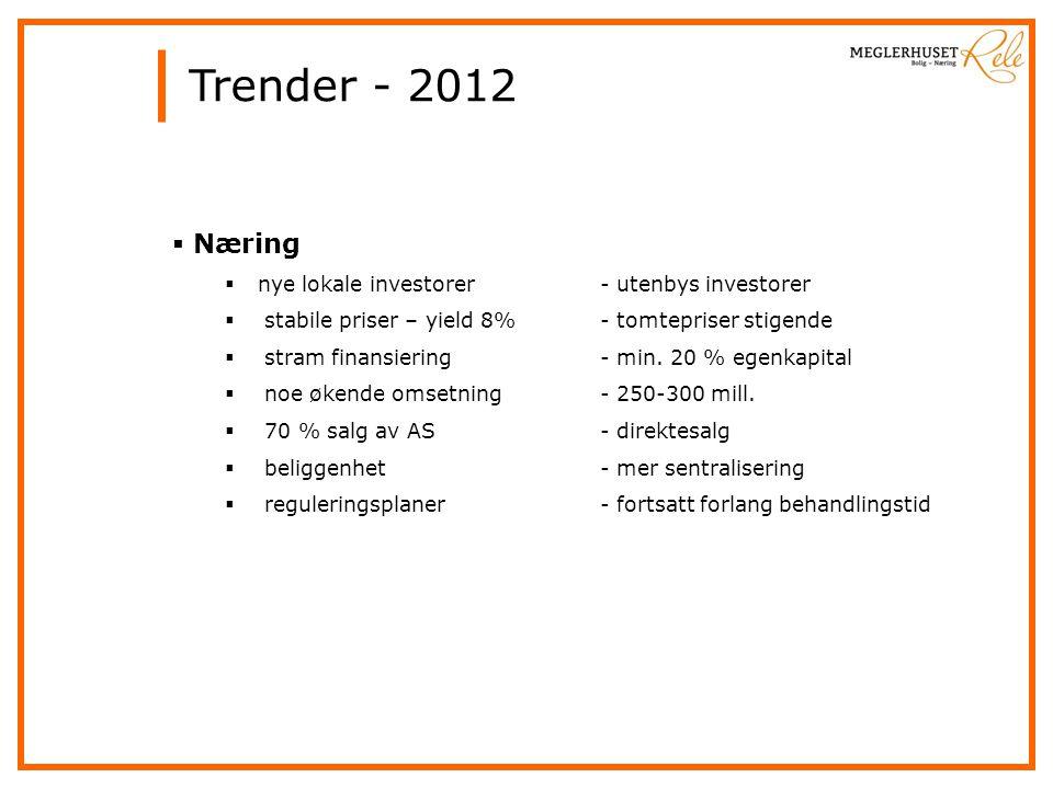 Trender - 2012 Næring nye lokale investorer - utenbys investorer