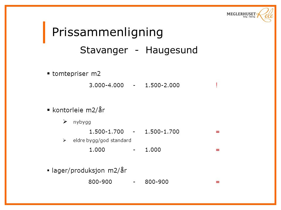 Prissammenligning Stavanger - Haugesund tomtepriser m2