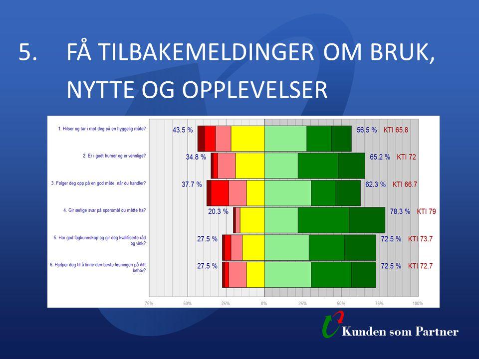 5. FÅ TILBAKEMELDINGER OM BRUK, NYTTE OG OPPLEVELSER